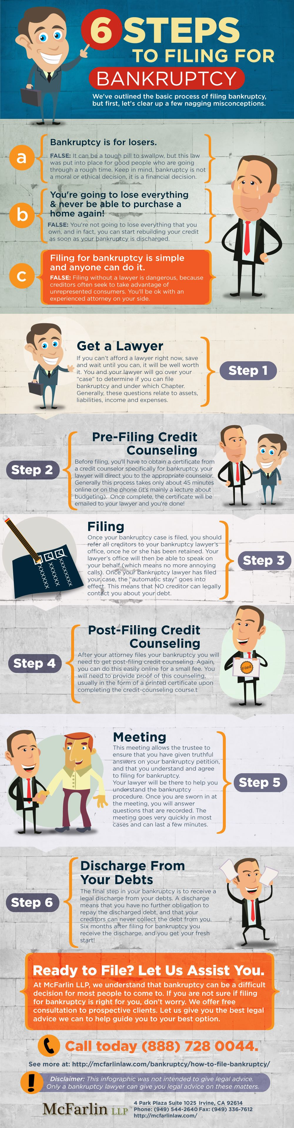 Six steps to filing bankruptcy info graph